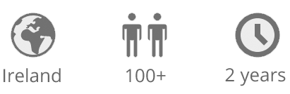 bord-icons